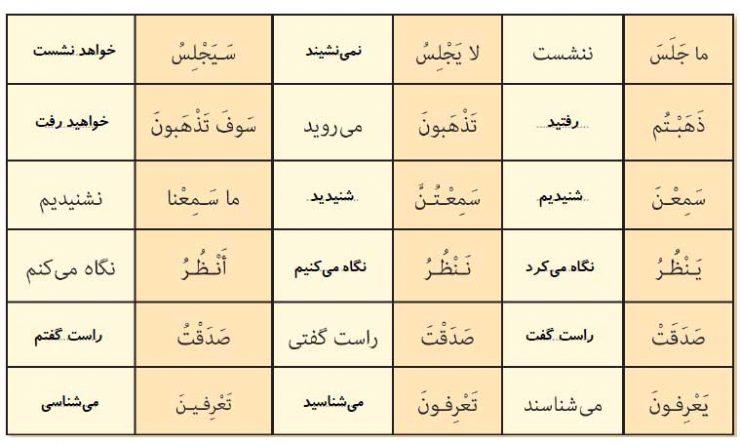 جواب تمرین درس اول عربی نهم
